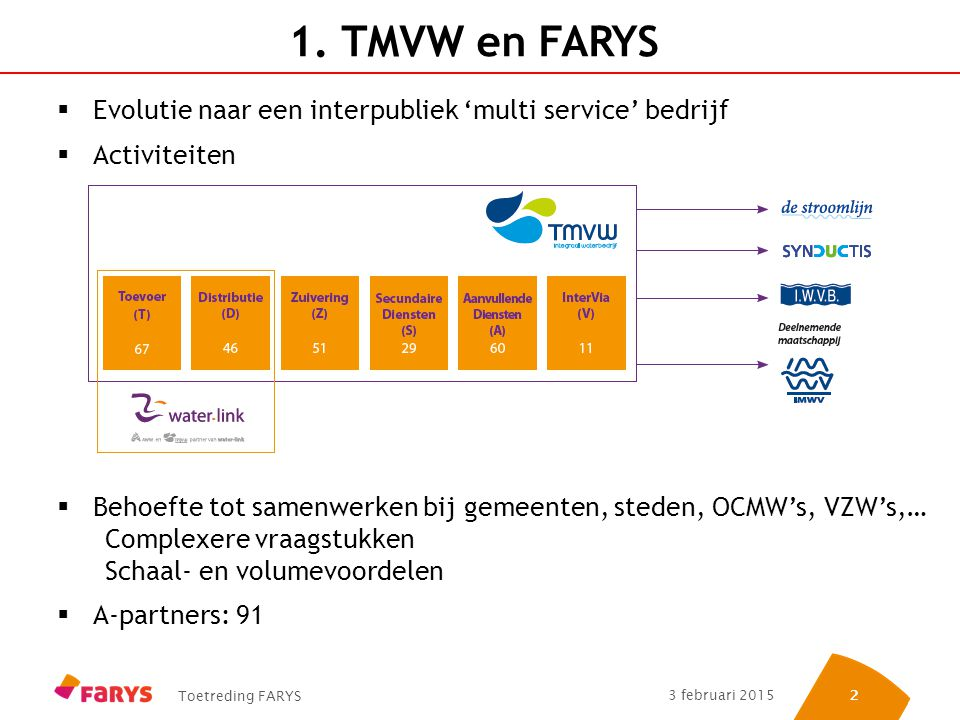 1. TMVW en FARYS Evolutie naar een interpubliek 'multi service' bedrijf. Activiteiten.