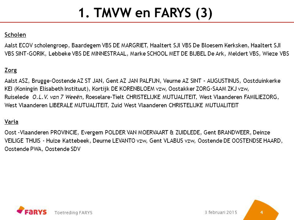 1. TMVW en FARYS (3) Scholen