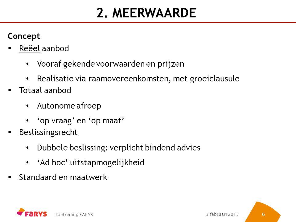2. MEERWAARDE Concept Reëel aanbod