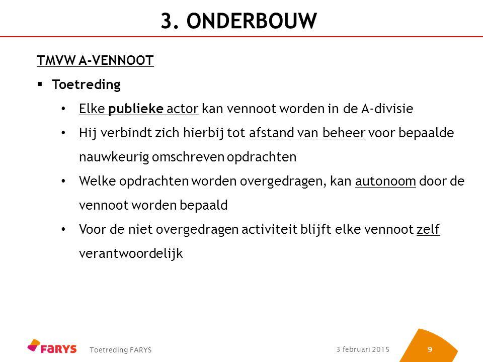 3. ONDERBOUW TMVW A-VENNOOT Toetreding