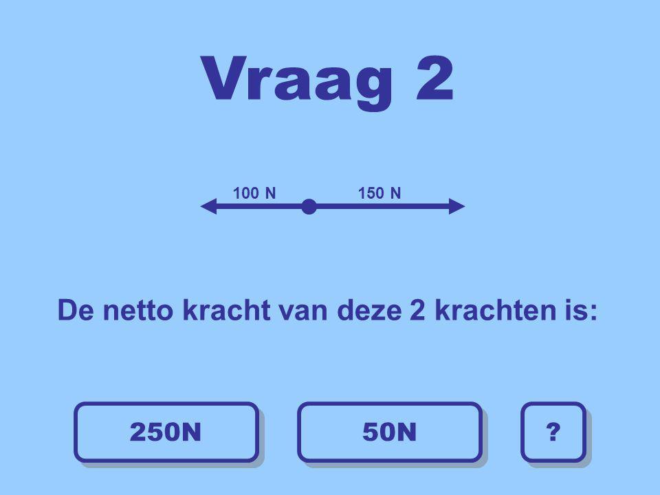Vraag 2 De netto kracht van deze 2 krachten is: