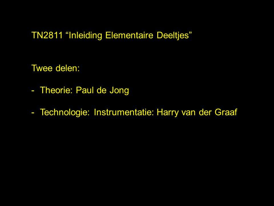 TN2811 Inleiding Elementaire Deeltjes