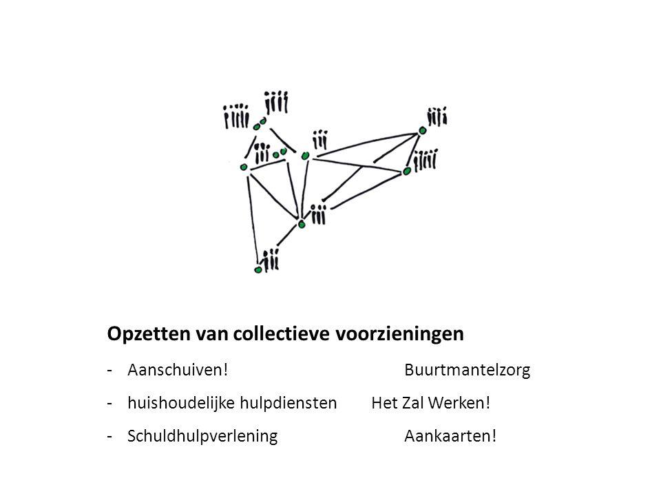 Opzetten van collectieve voorzieningen