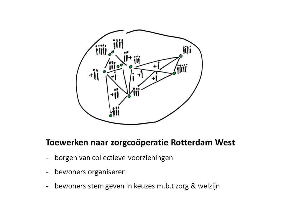 Toewerken naar zorgcoöperatie Rotterdam West