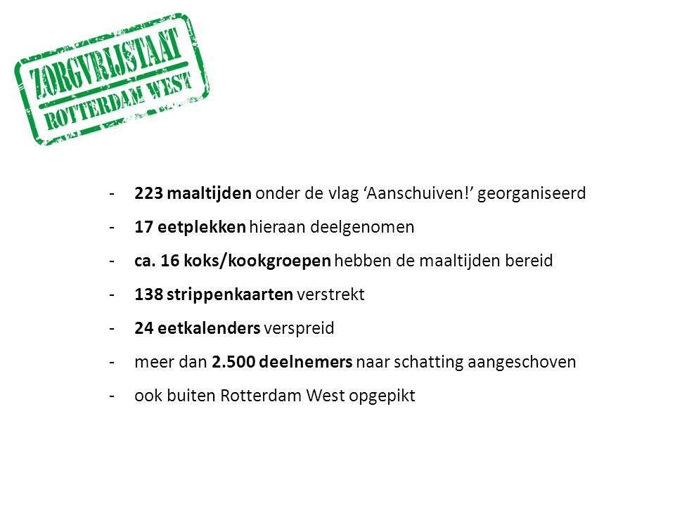 223 maaltijden onder de vlag 'Aanschuiven!' georganiseerd