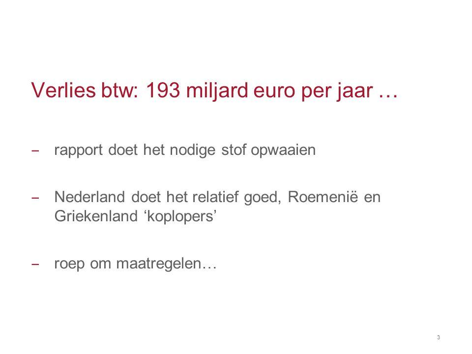 Verlies btw: 193 miljard euro per jaar …