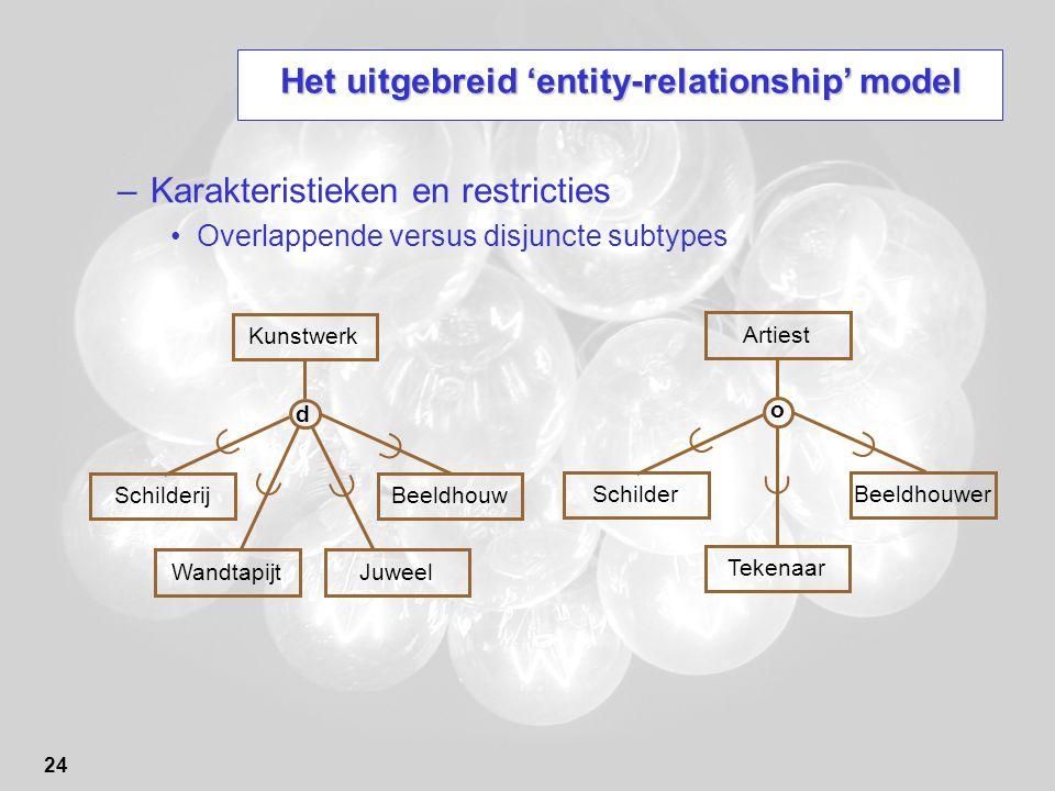 Het uitgebreid 'entity-relationship' model