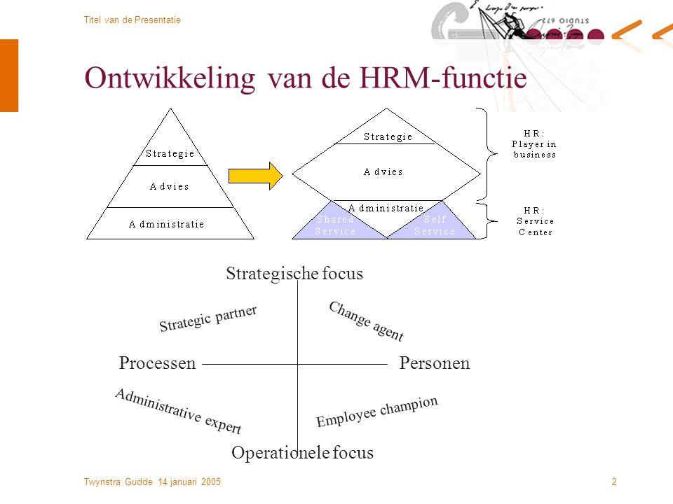 Ontwikkeling van de HRM-functie