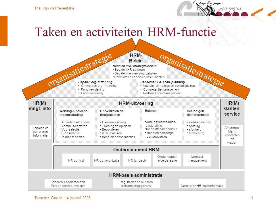 Taken en activiteiten HRM-functie