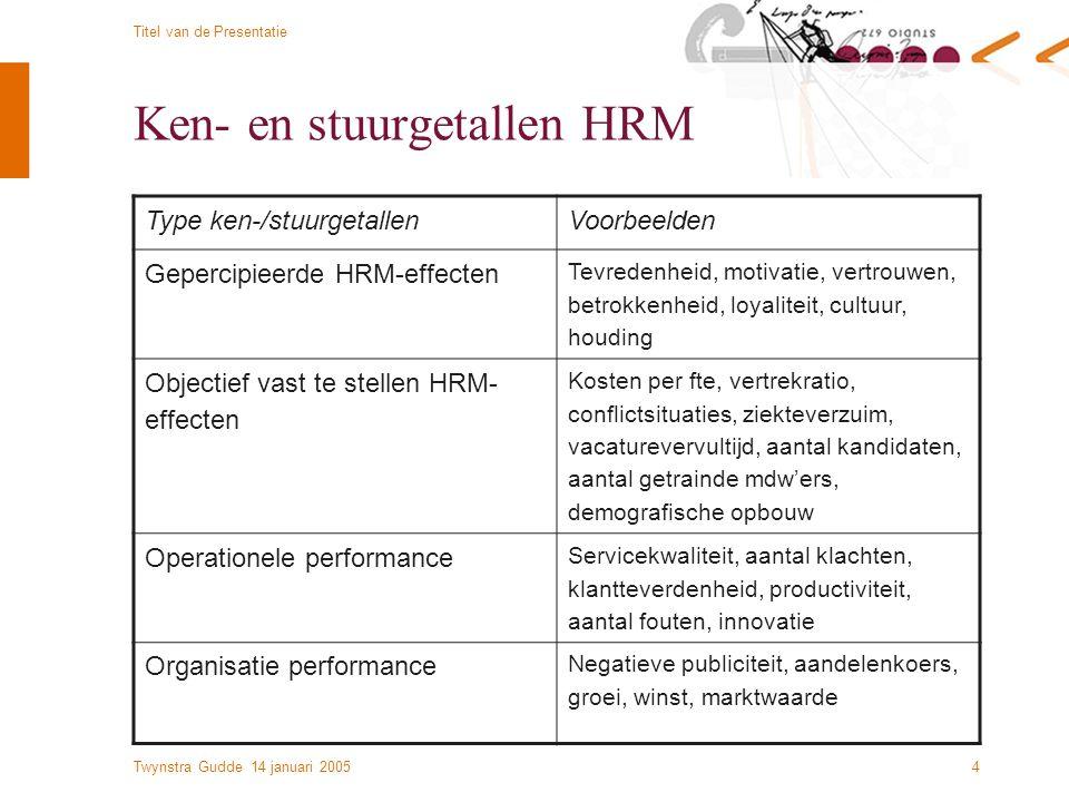 Ken- en stuurgetallen HRM
