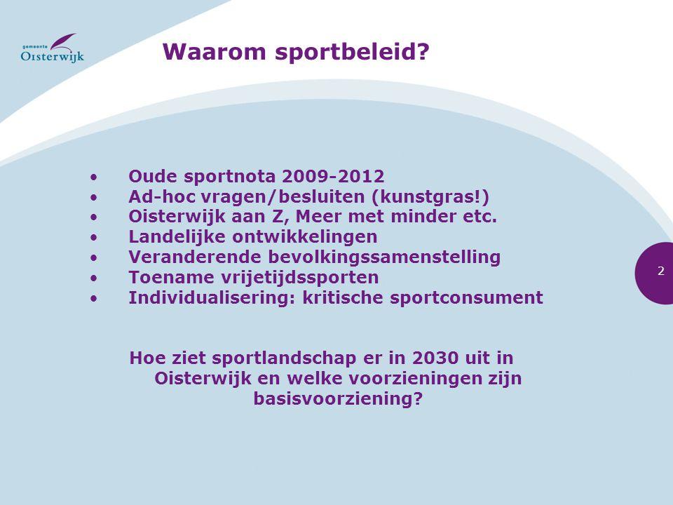 Waarom sportbeleid Oude sportnota 2009-2012