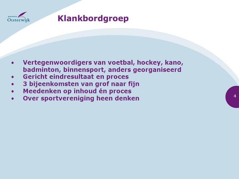 Klankbordgroep Vertegenwoordigers van voetbal, hockey, kano, badminton, binnensport, anders georganiseerd.