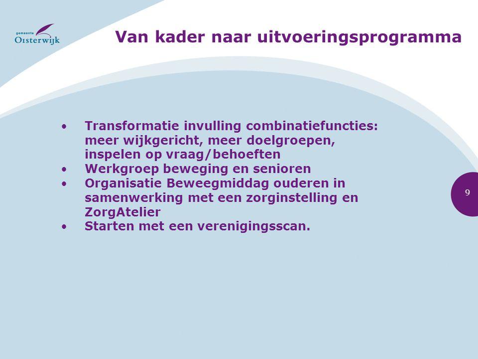 Van kader naar uitvoeringsprogramma