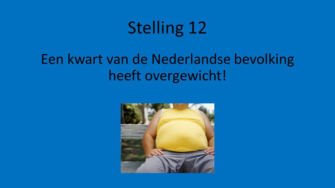 Een kwart van de Nederlandse bevolking heeft overgewicht!