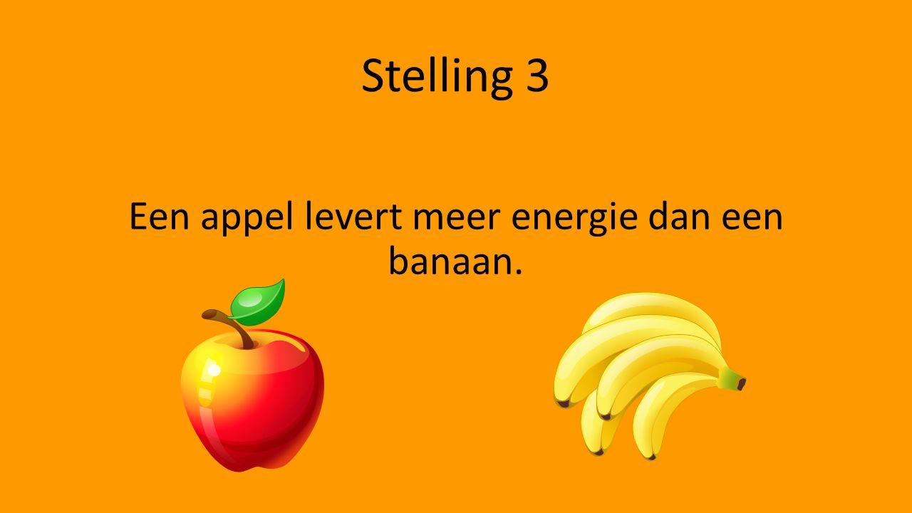 Een appel levert meer energie dan een banaan.