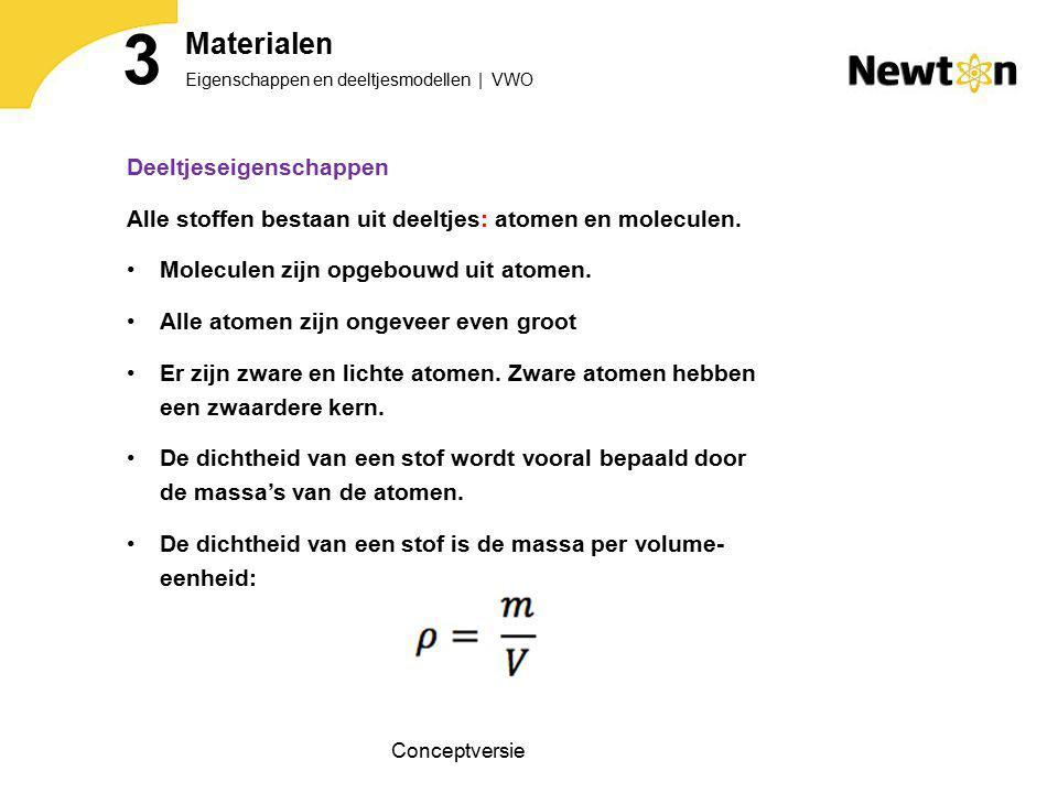 3 Materialen Deeltjeseigenschappen