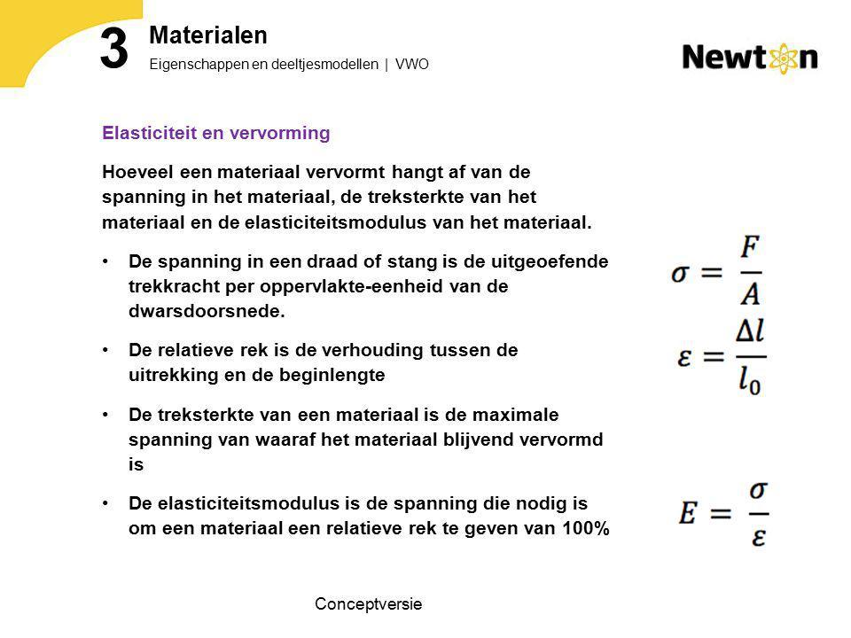3 Materialen Elasticiteit en vervorming