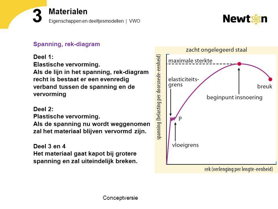 3 Materialen. Eigenschappen en deeltjesmodellen | VWO.