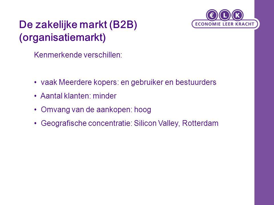 De zakelijke markt (B2B) (organisatiemarkt)