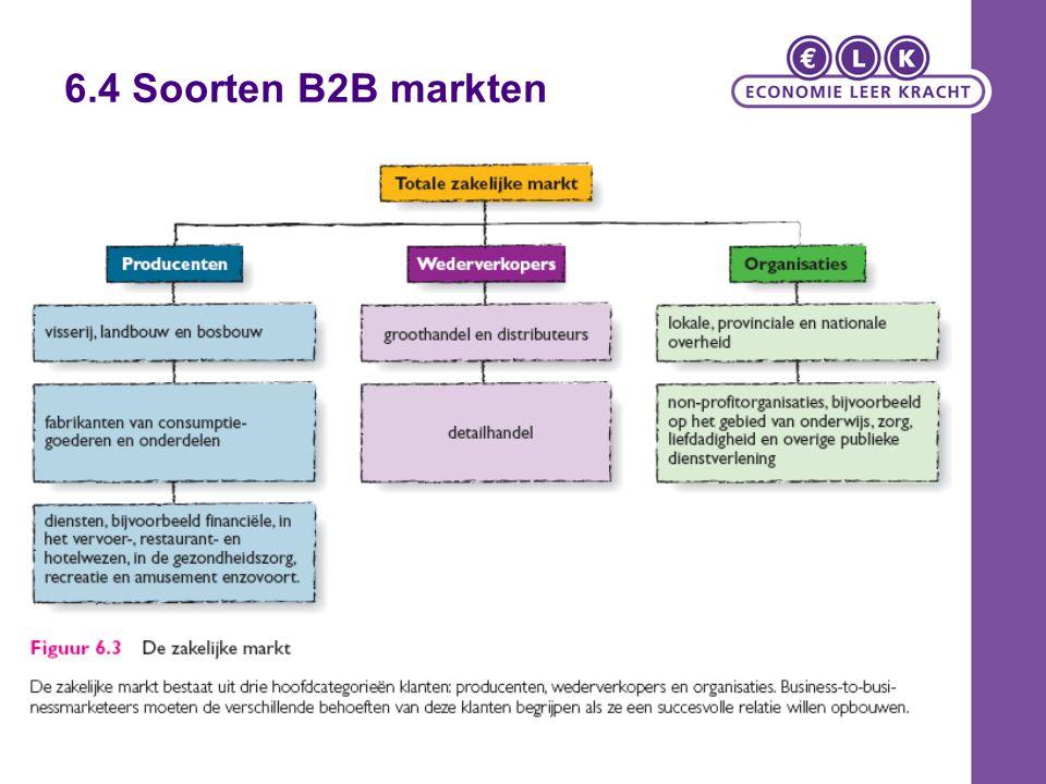 6.4 Soorten B2B markten