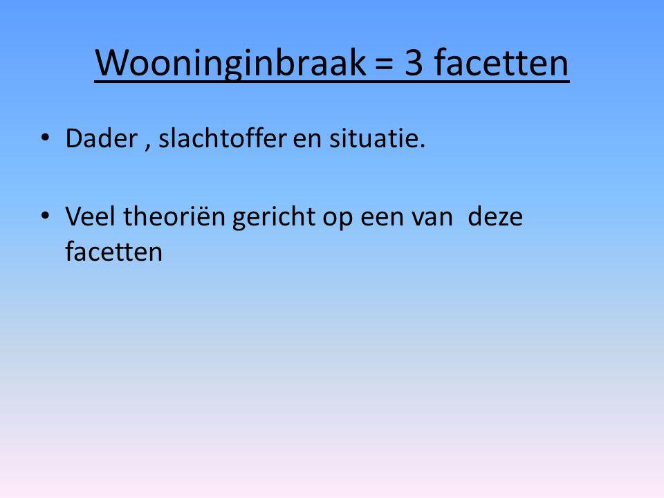 Wooninginbraak = 3 facetten