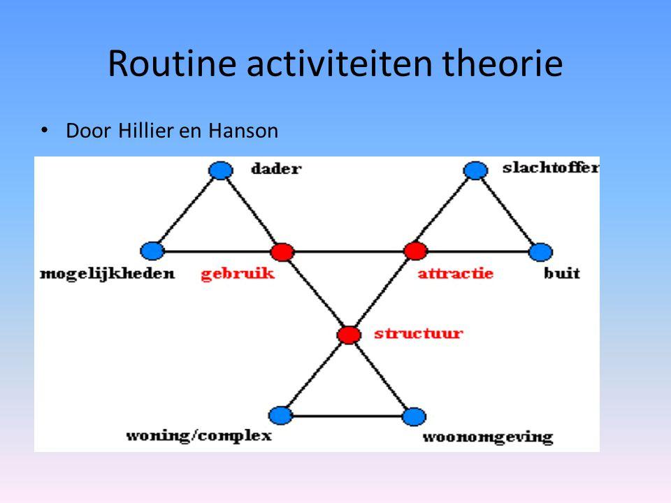Routine activiteiten theorie
