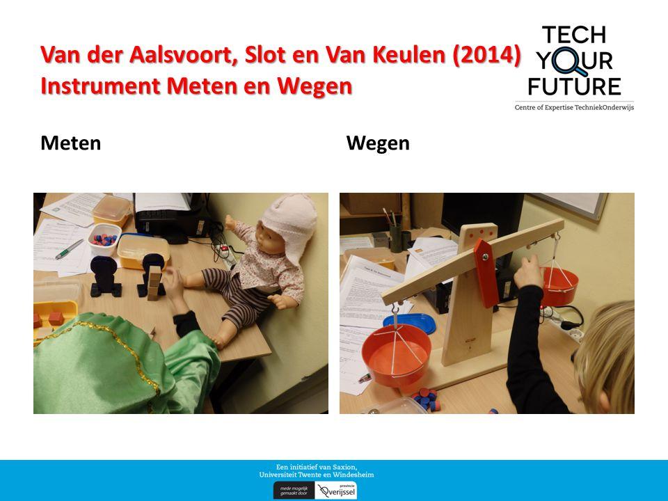 Van der Aalsvoort, Slot en Van Keulen (2014) Instrument Meten en Wegen