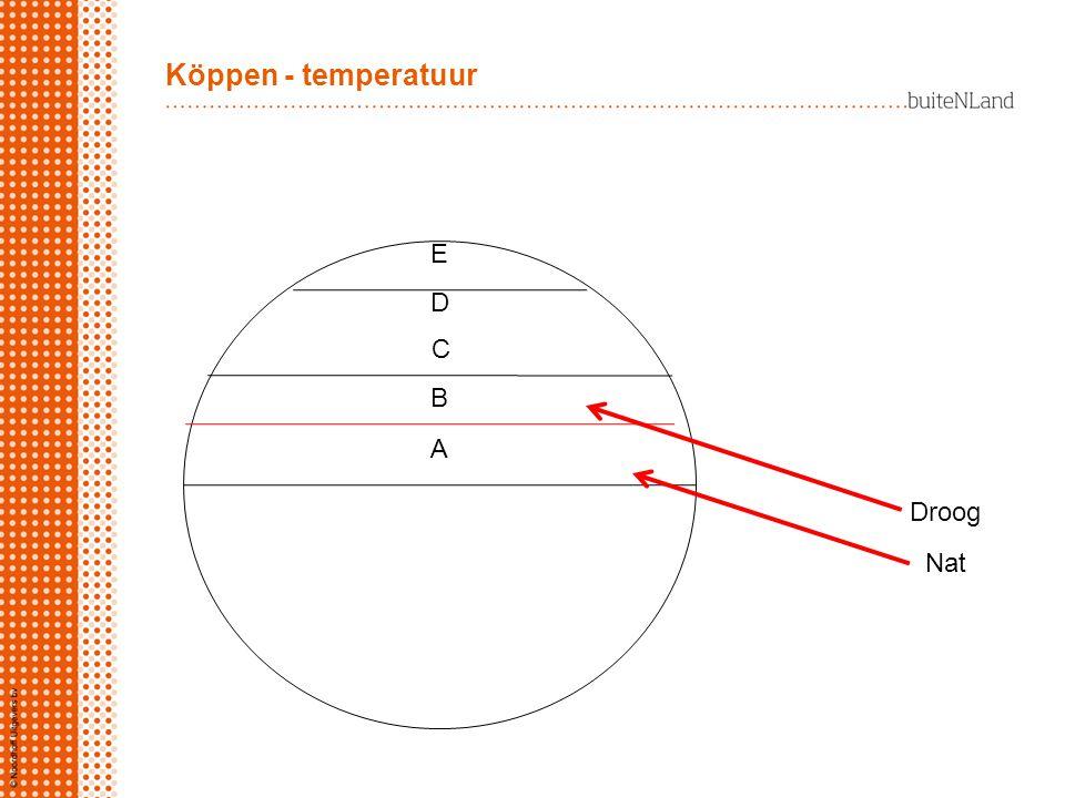Köppen - temperatuur E D C B A Droog Nat