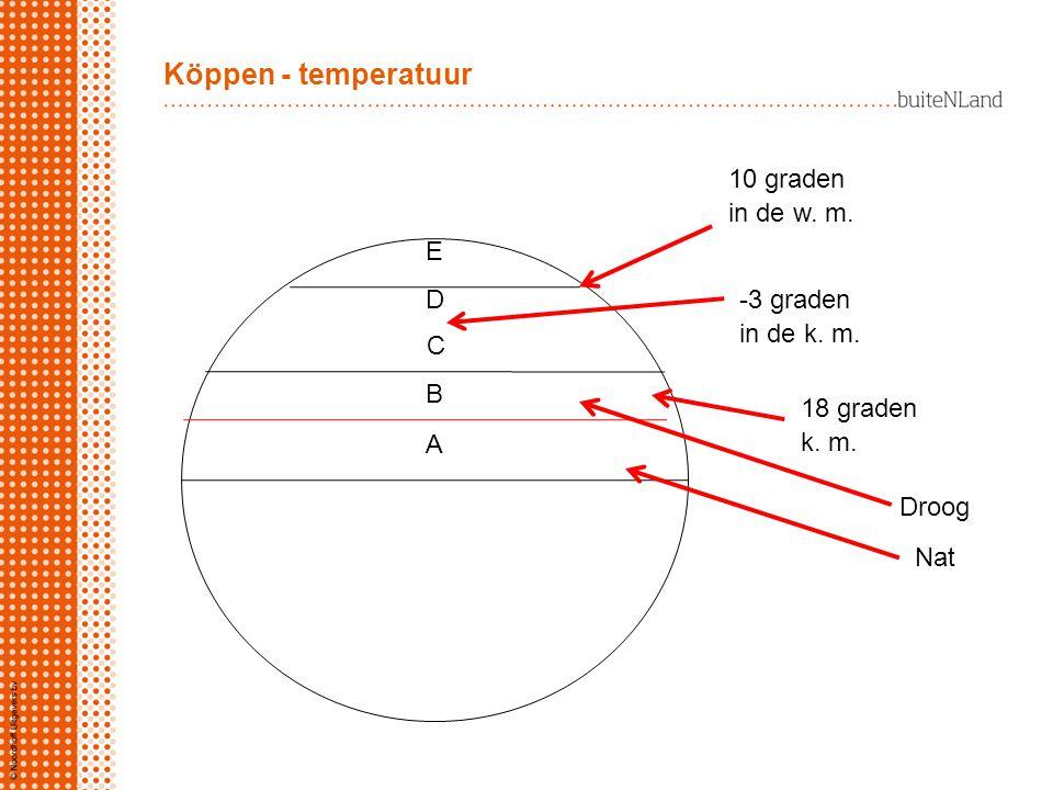 Köppen - temperatuur 10 graden in de w. m. E D -3 graden in de k. m. C