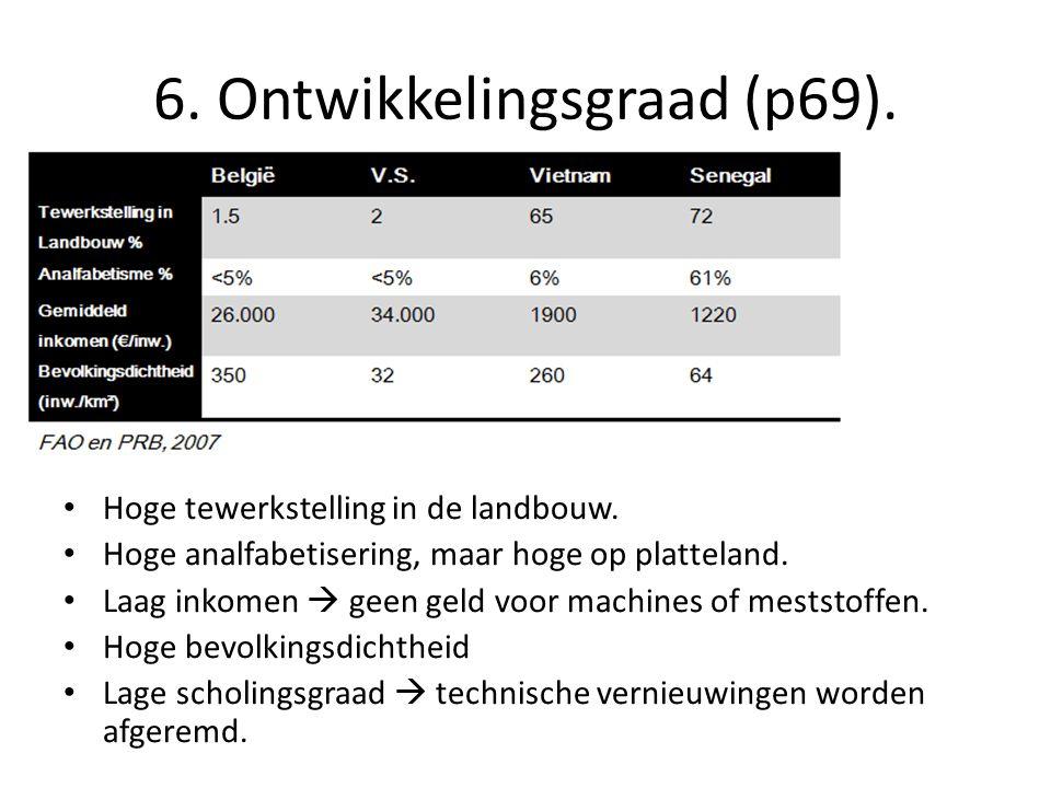 6. Ontwikkelingsgraad (p69).
