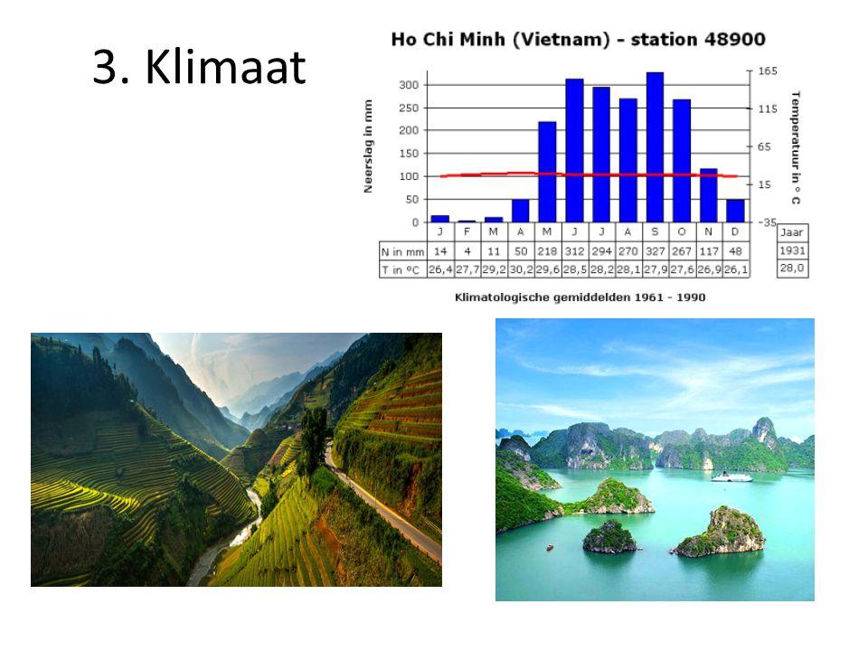 3. Klimaat