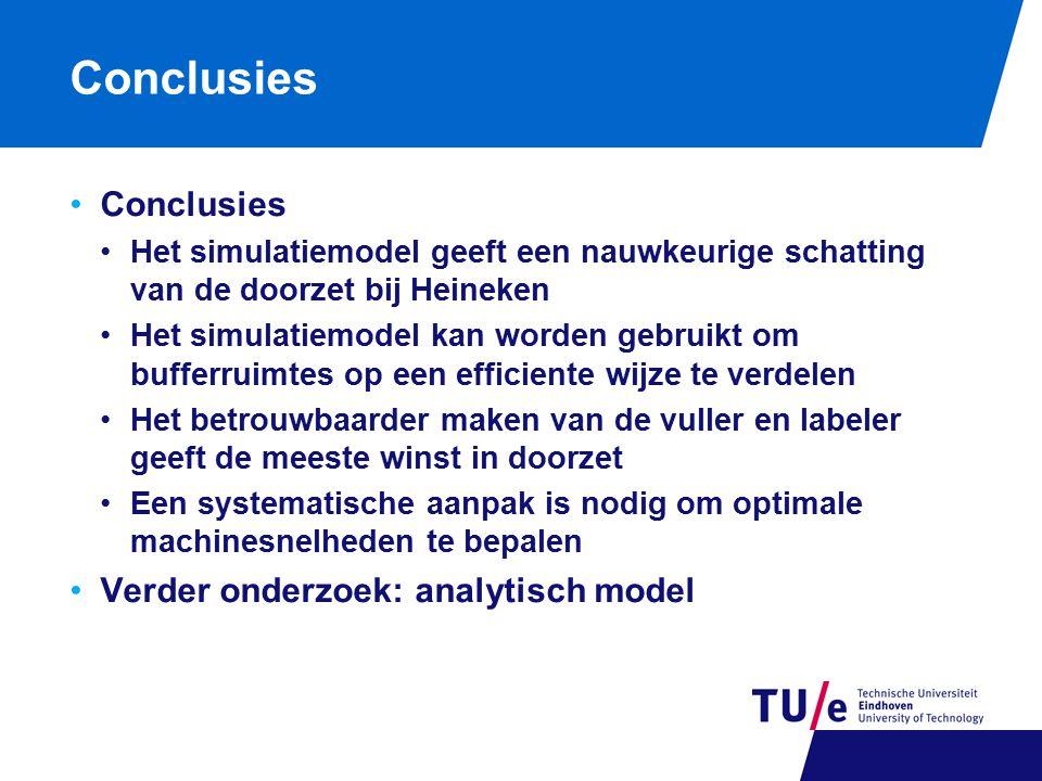 Conclusies Conclusies Verder onderzoek: analytisch model