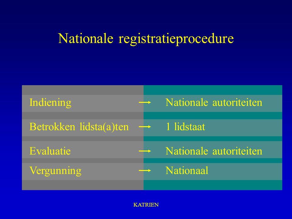 Nationale registratieprocedure