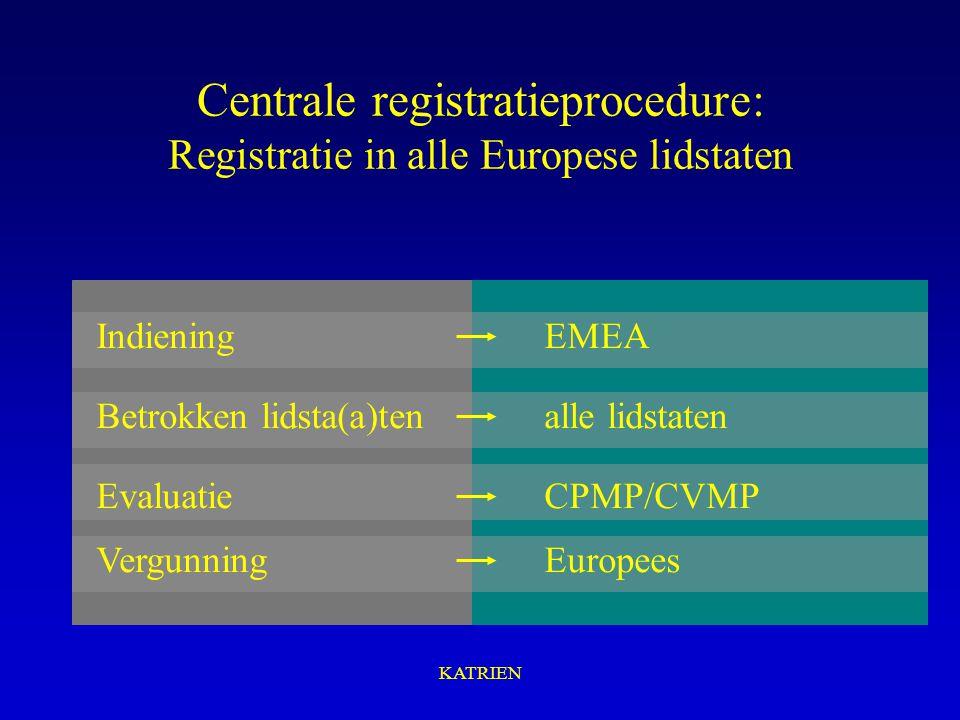 Centrale registratieprocedure: Registratie in alle Europese lidstaten