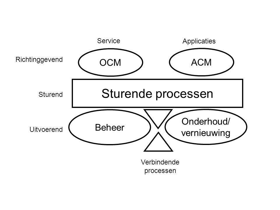 Sturende processen OCM ACM Onderhoud/ vernieuwing Beheer Service
