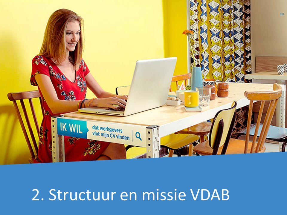 2. Structuur en missie VDAB