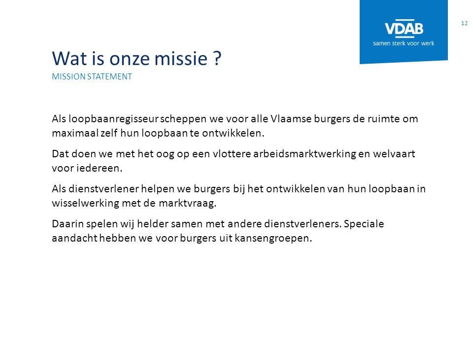 Wat is onze missie Mission statement.