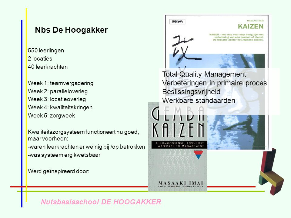 Nbs De Hoogakker Total Quality Management