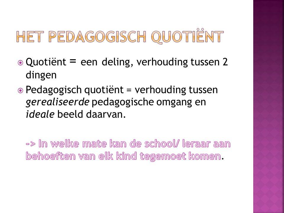 Het Pedagogisch Quotiënt