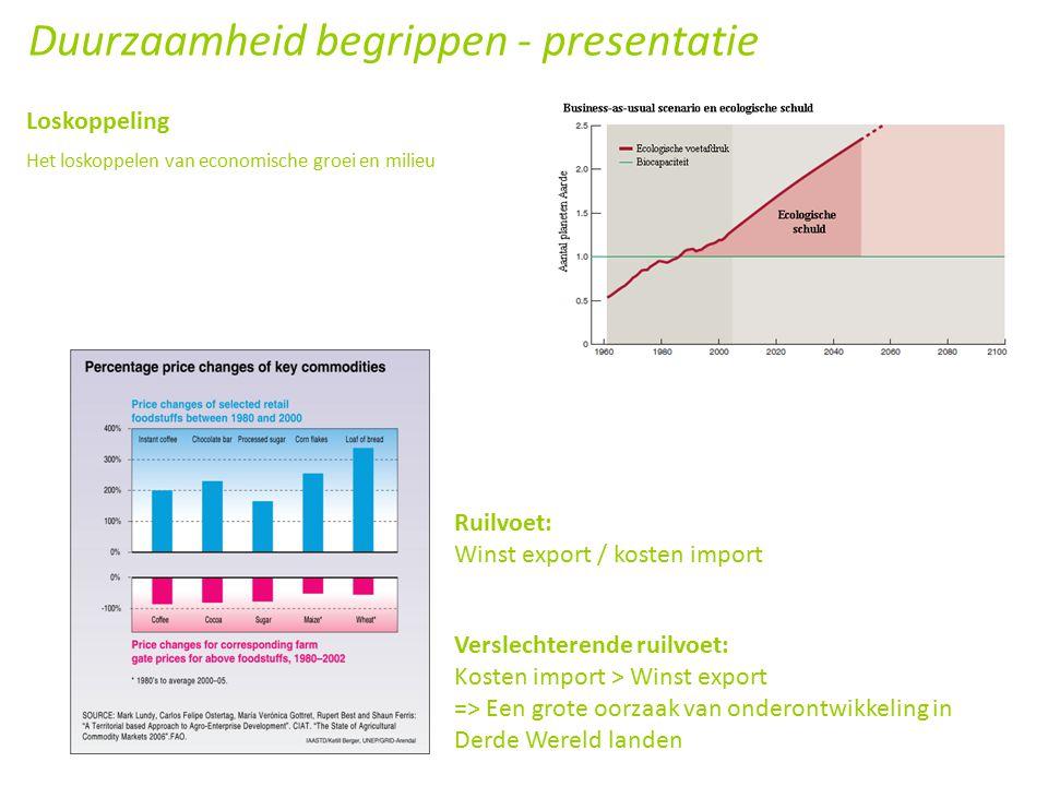 Duurzaamheid begrippen - presentatie