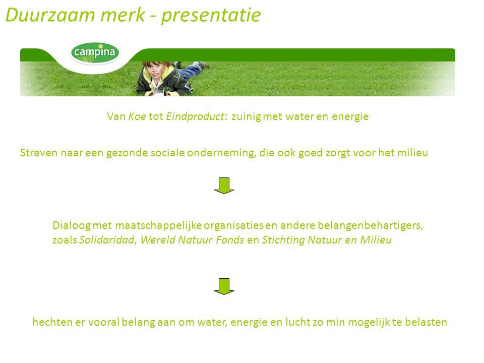 Duurzaam merk - presentatie