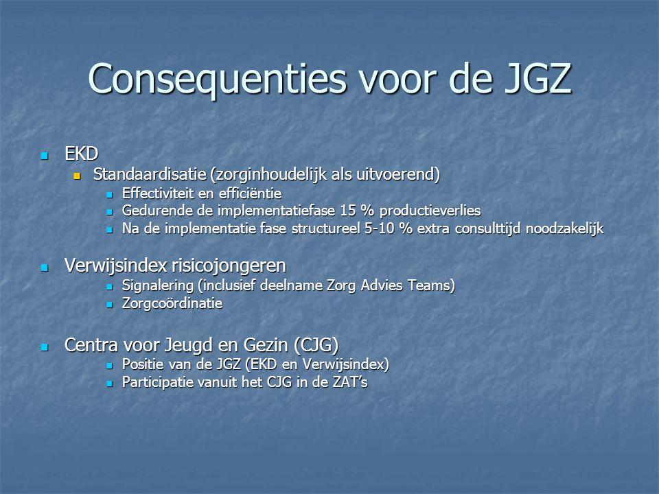 Consequenties voor de JGZ