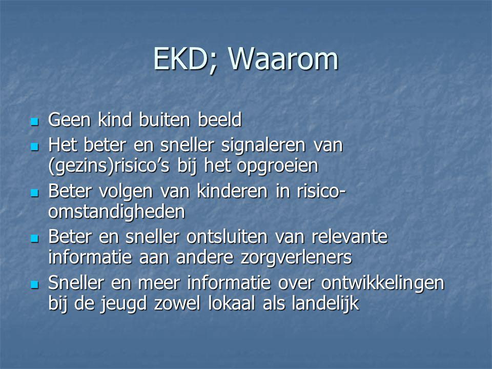 EKD; Waarom Geen kind buiten beeld