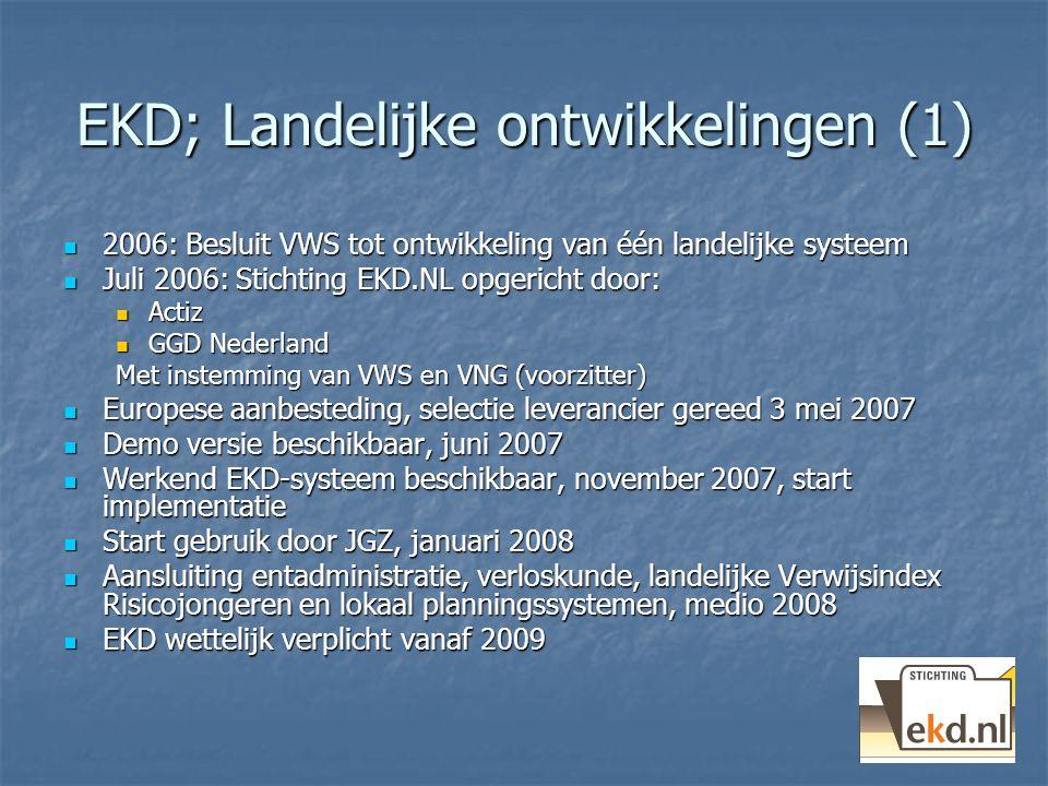 EKD; Landelijke ontwikkelingen (1)
