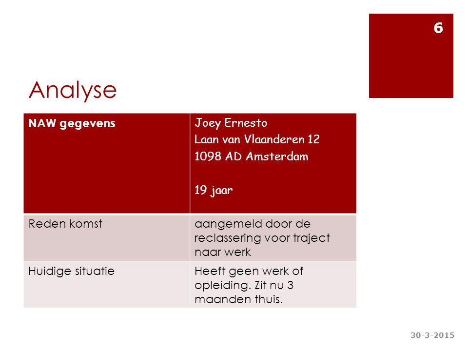 Analyse NAW gegevens Joey Ernesto Laan van Vlaanderen 12