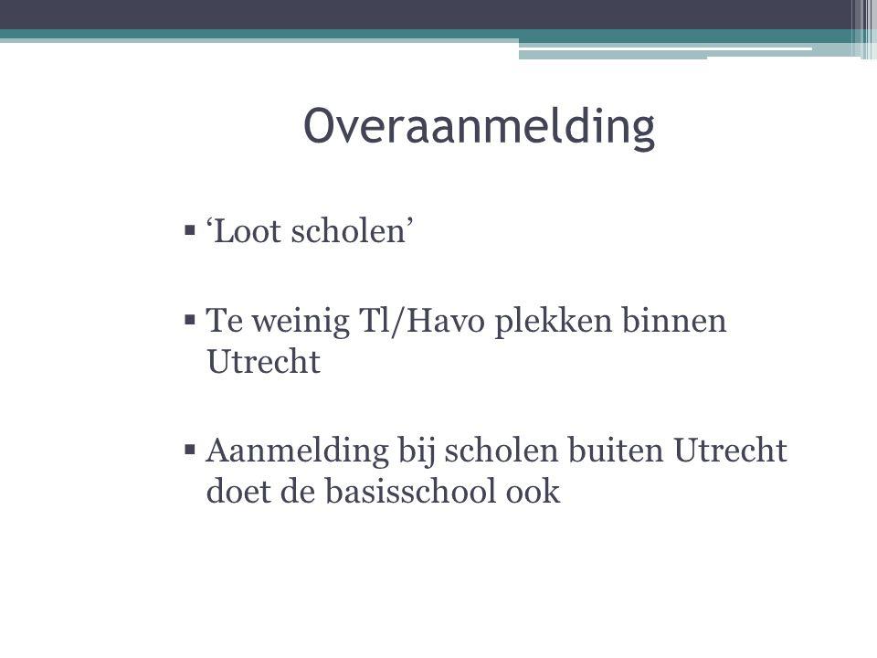 Overaanmelding 'Loot scholen' Te weinig Tl/Havo plekken binnen Utrecht