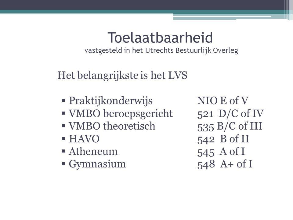 Toelaatbaarheid vastgesteld in het Utrechts Bestuurlijk Overleg