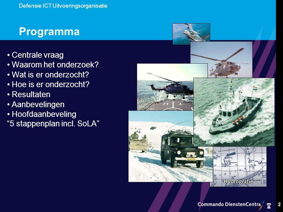Defensie ICT Uitvoeringsorganisatie