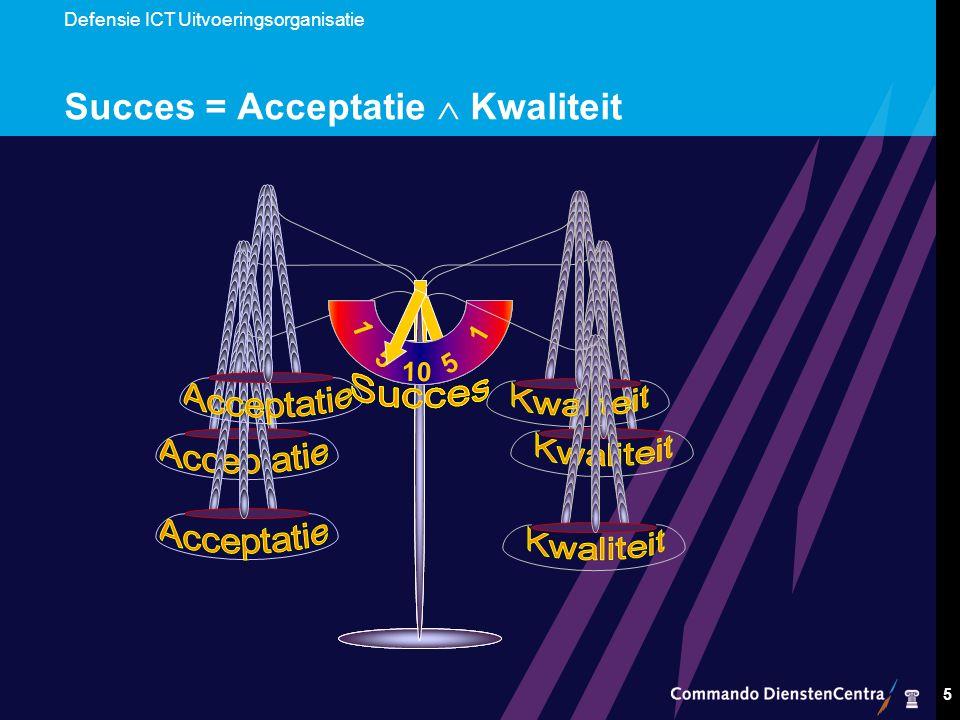 Succes = Acceptatie  Kwaliteit