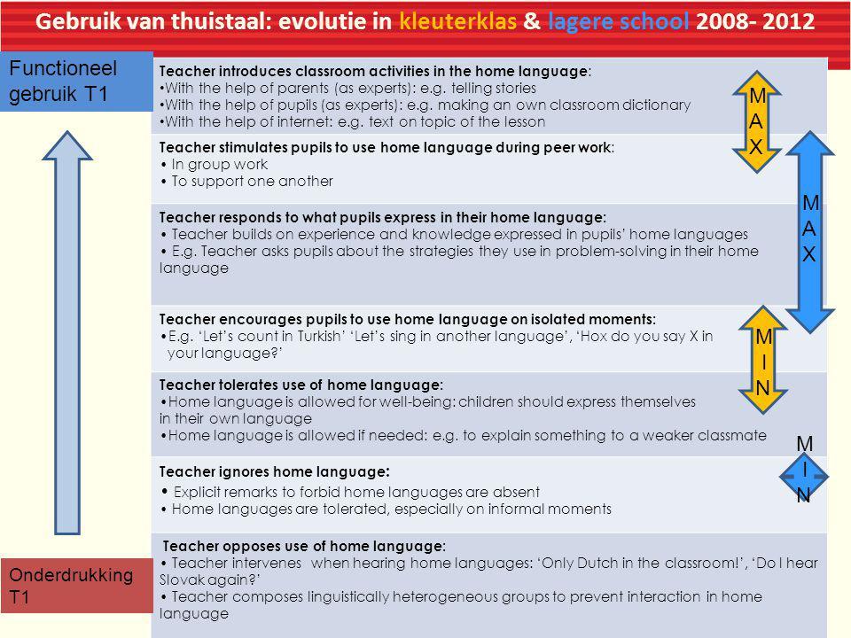 Gebruik van thuistaal: evolutie in kleuterklas & lagere school 2008- 2012